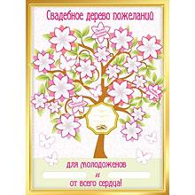 Плакат для пожеланий от гостей